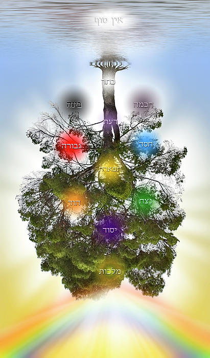 jewish-tree-of-life-with-sephiroth-endre-balogh